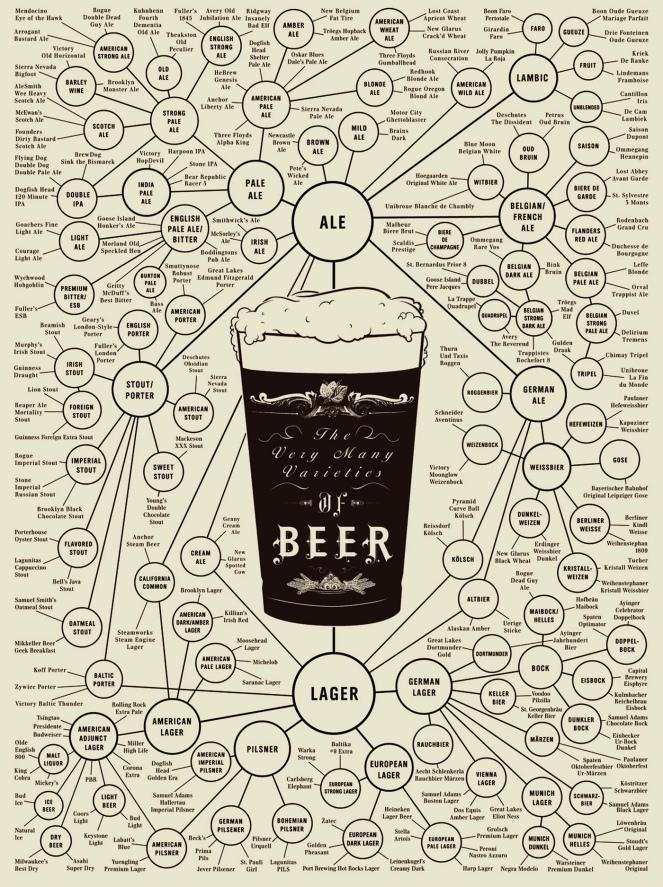 beervarietiesprint_zoom